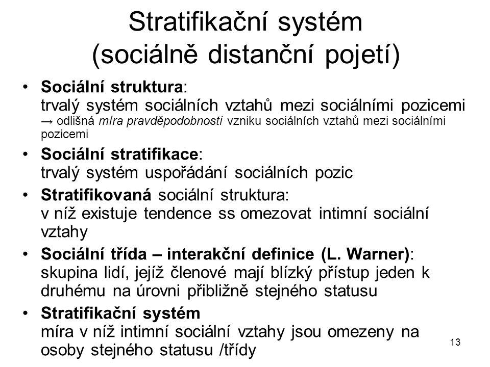 Stratifikační systém (sociálně distanční pojetí)