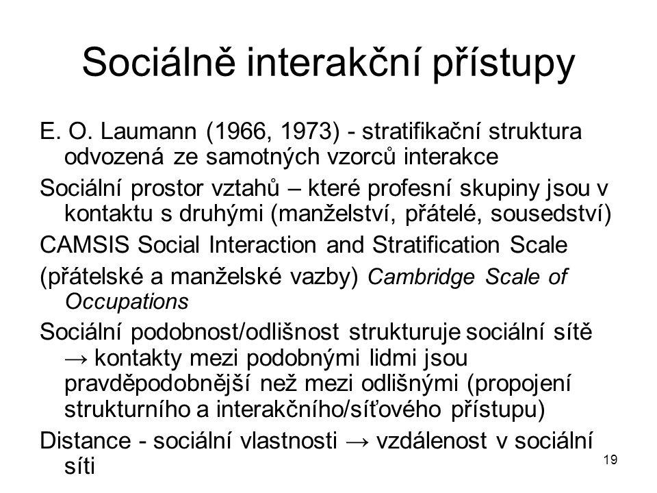 Sociálně interakční přístupy