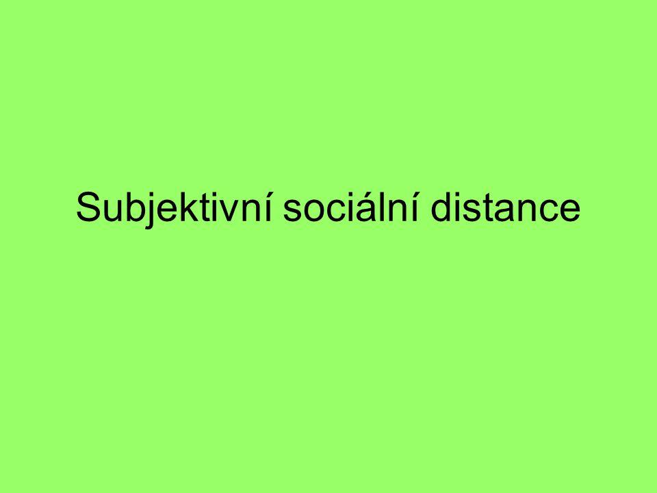 Subjektivní sociální distance