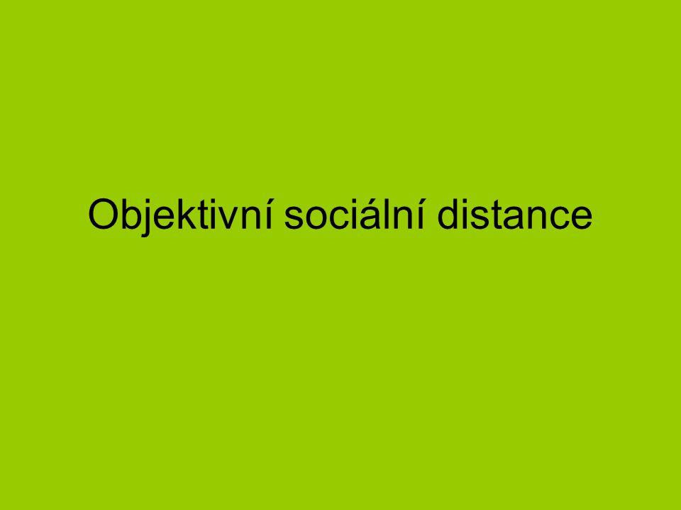 Objektivní sociální distance