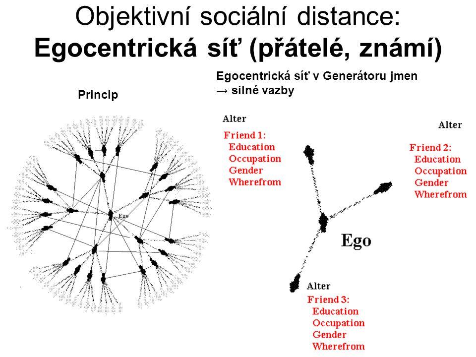 Objektivní sociální distance: Egocentrická síť (přátelé, známí)