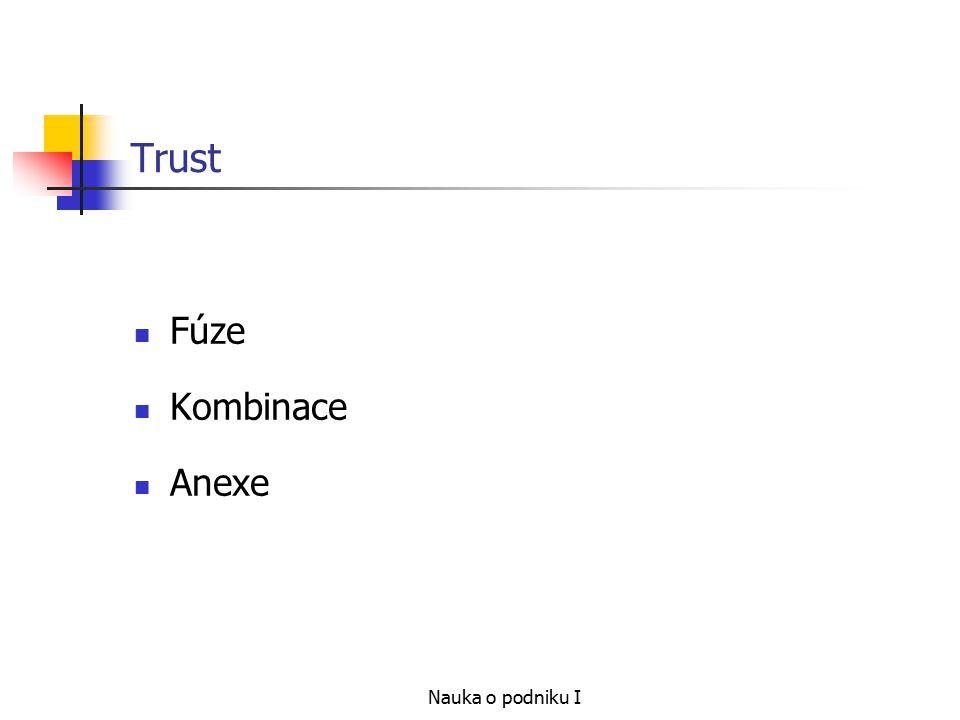 Trust Fúze Kombinace Anexe Nauka o podniku I
