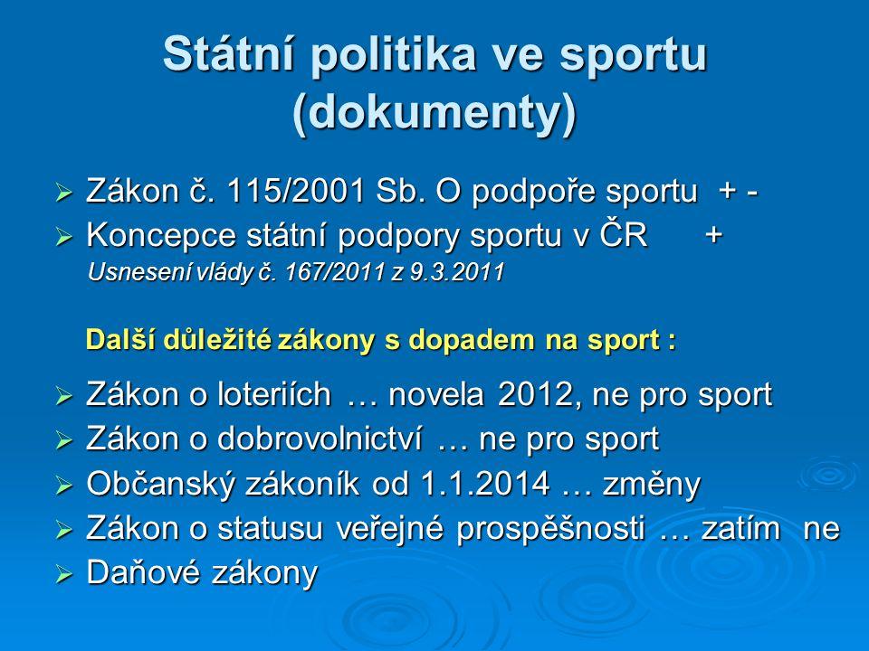 Státní politika ve sportu (dokumenty)