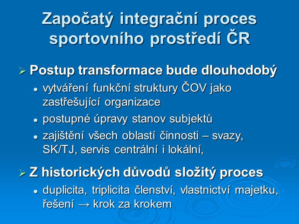 Započatý integrační proces sportovního prostředí ČR