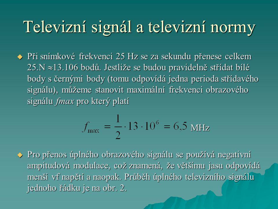 Televizní signál a televizní normy