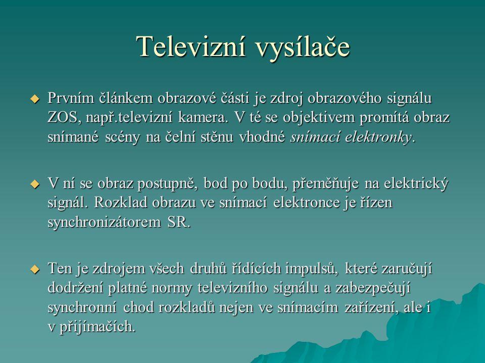 Televizní vysílače