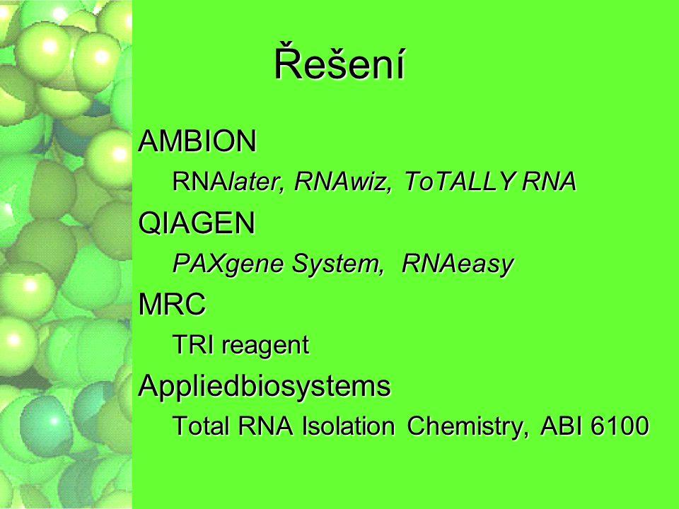 Řešení AMBION QIAGEN MRC Appliedbiosystems