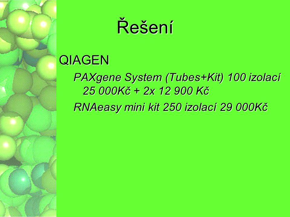 Řešení QIAGEN. PAXgene System (Tubes+Kit) 100 izolací 25 000Kč + 2x 12 900 Kč.