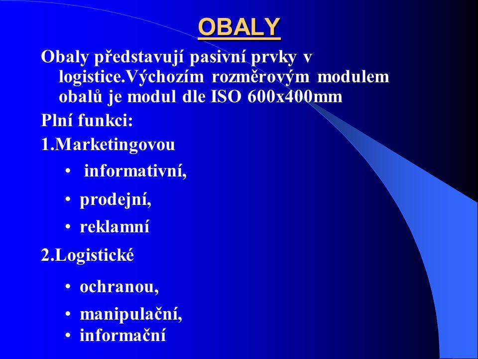 OBALY Obaly představují pasivní prvky v logistice.Výchozím rozměrovým modulem obalů je modul dle ISO 600x400mm.