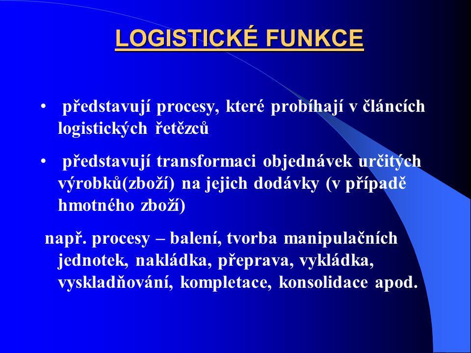 LOGISTICKÉ FUNKCE představují procesy, které probíhají v článcích logistických řetězců.