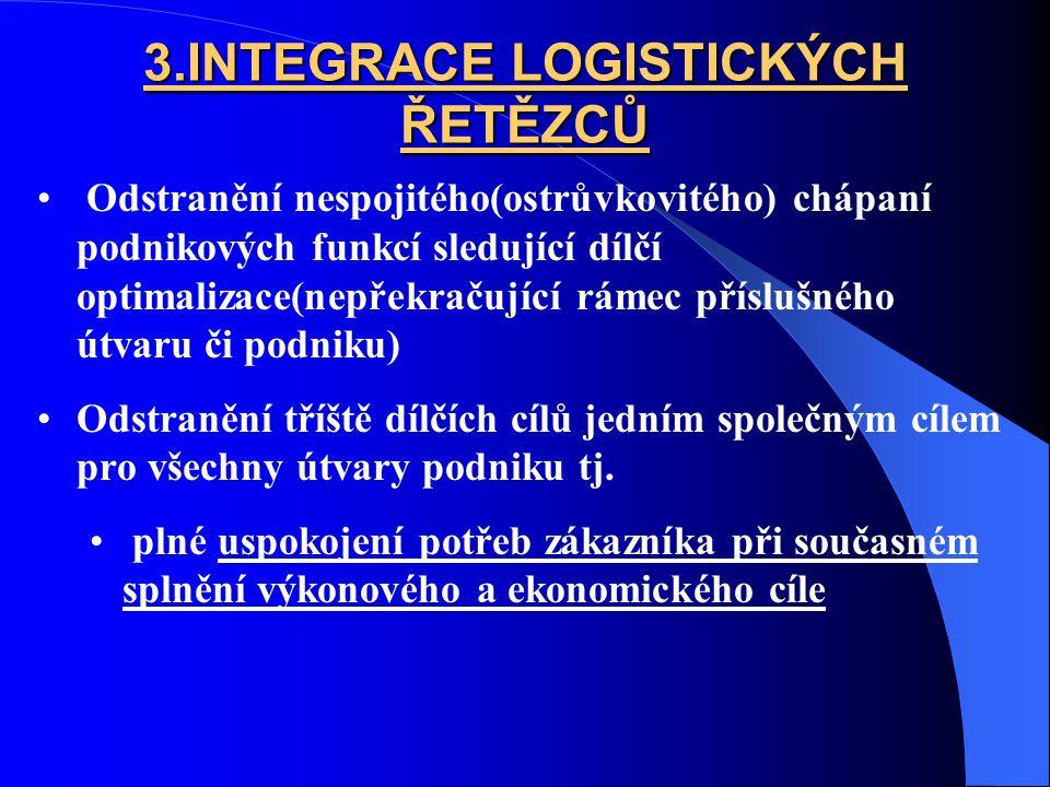 3.INTEGRACE LOGISTICKÝCH ŘETĚZCŮ