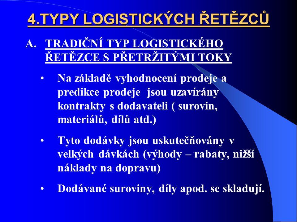 4.TYPY LOGISTICKÝCH ŘETĚZCŮ