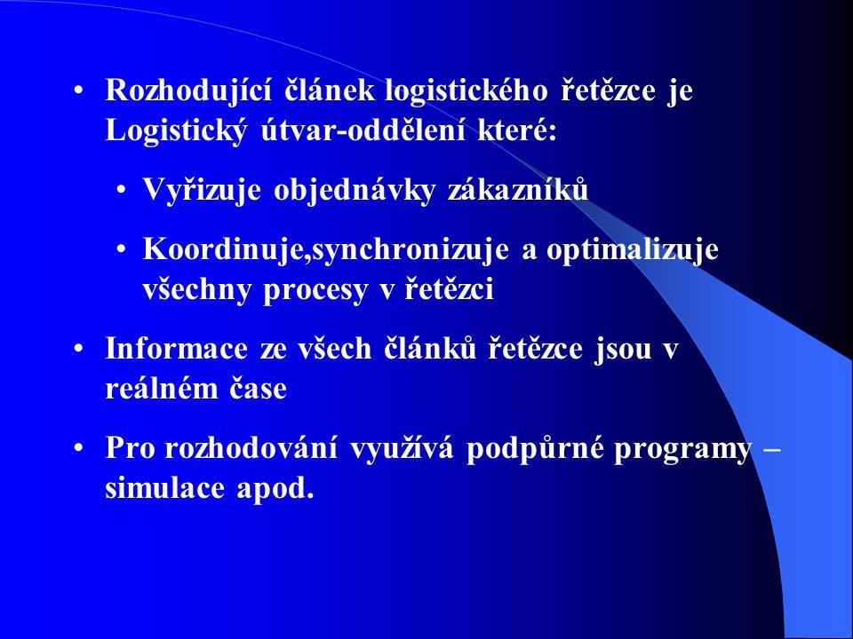 Rozhodující článek logistického řetězce je Logistický útvar-oddělení které:
