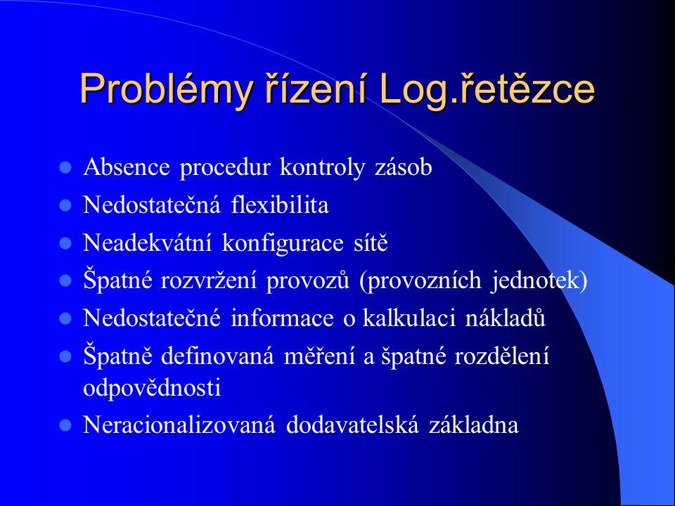 Problémy řízení Log.řetězce