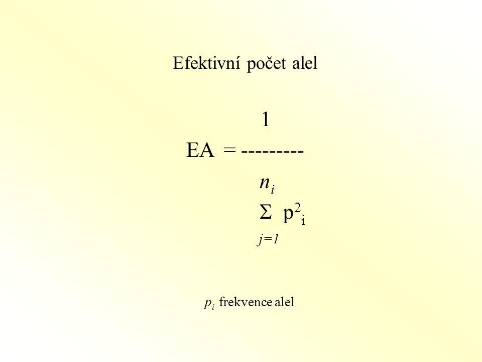 Efektivní počet alel 1 EA = --------- ni S p2i j=1 pi frekvence alel