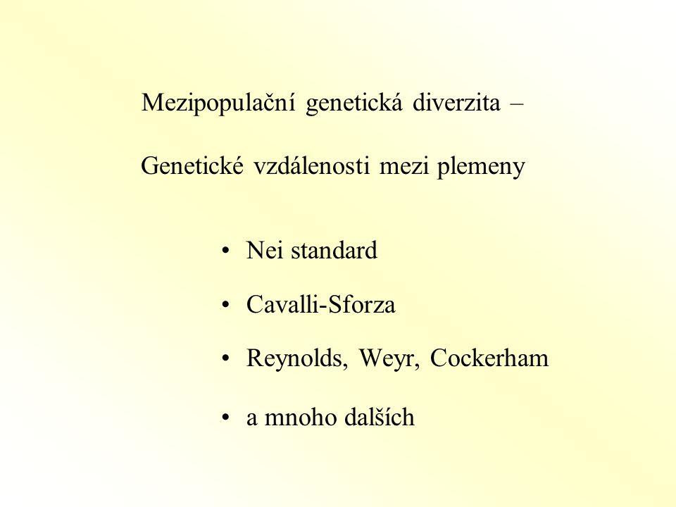 Mezipopulační genetická diverzita – Genetické vzdálenosti mezi plemeny
