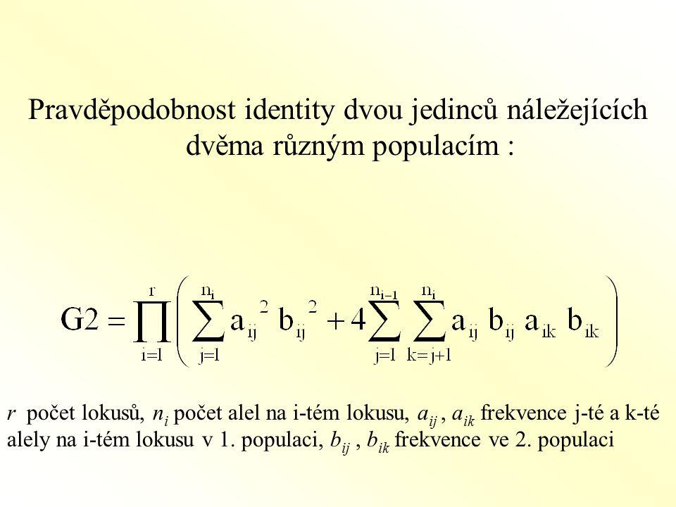 Pravděpodobnost identity dvou jedinců náležejících dvěma různým populacím :