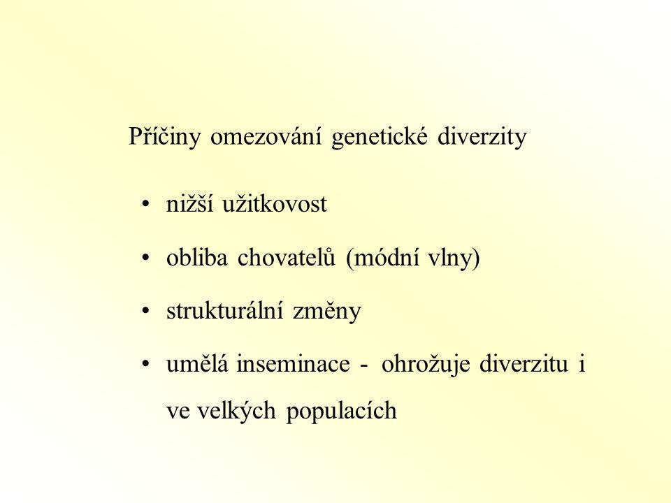 Příčiny omezování genetické diverzity