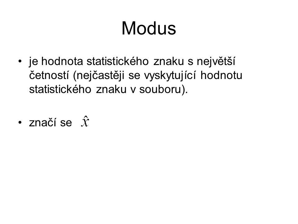 Modus je hodnota statistického znaku s největší četností (nejčastěji se vyskytující hodnotu statistického znaku v souboru).
