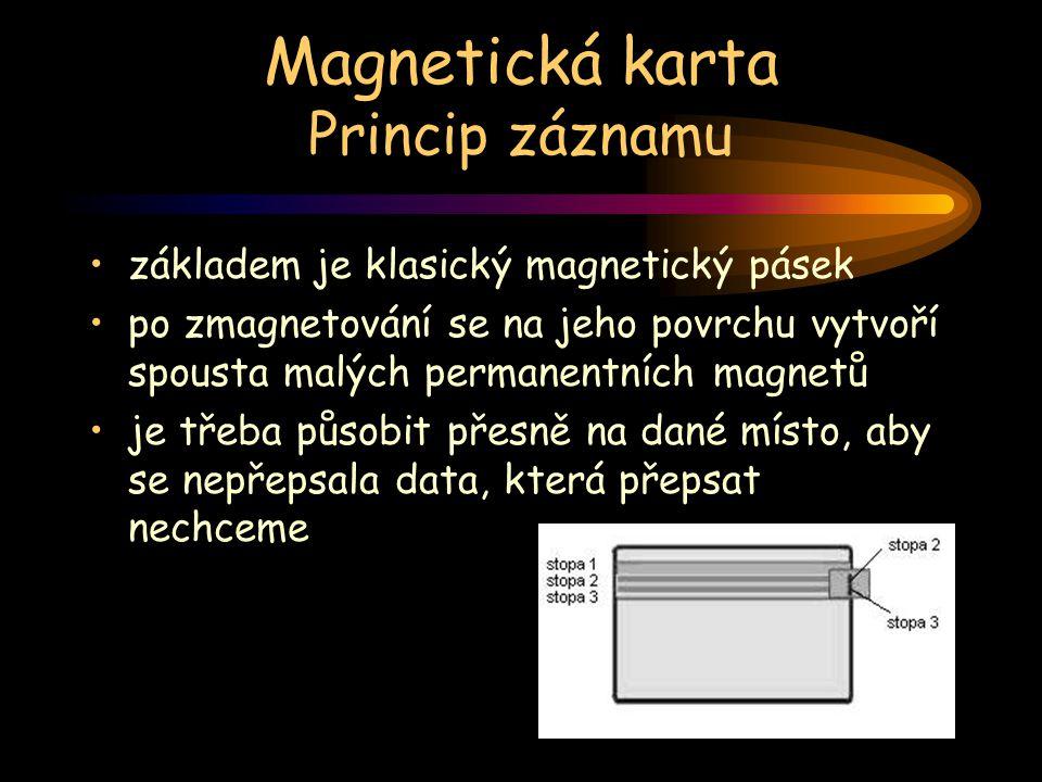 Magnetická karta Princip záznamu