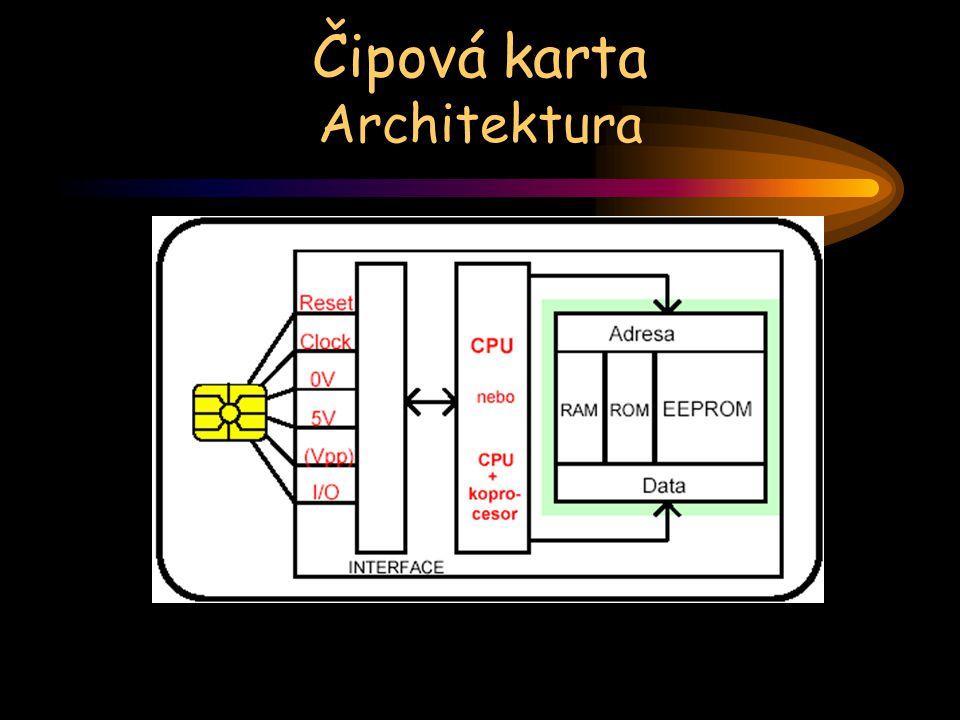 Čipová karta Architektura