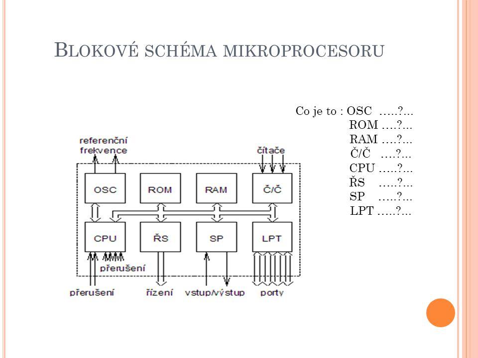 Blokové schéma mikroprocesoru