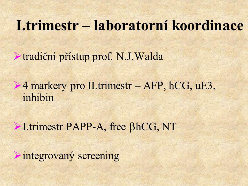 I.trimestr – laboratorní koordinace