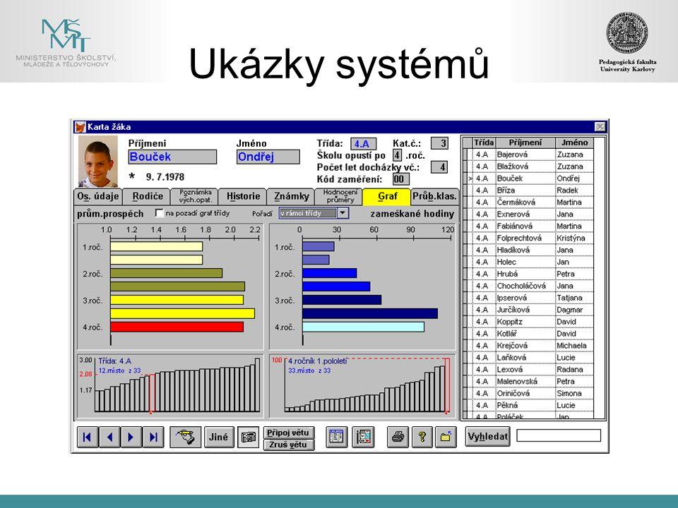 Ukázky systémů