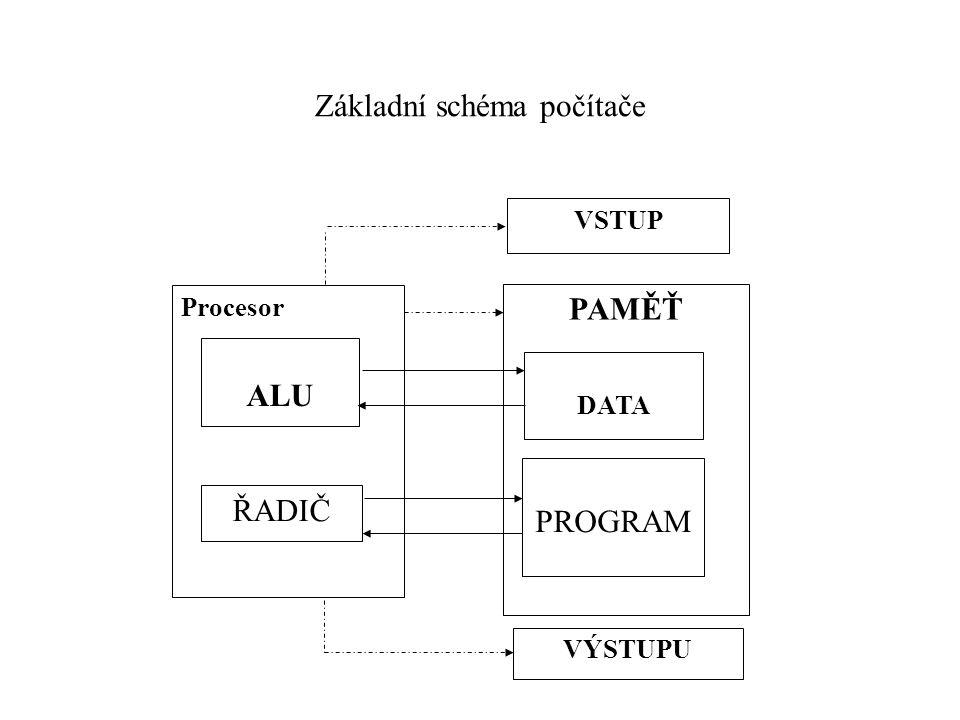 Základní schéma počítače