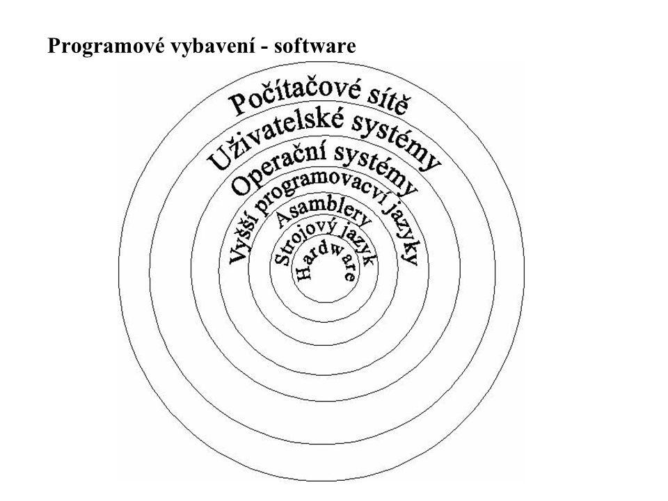 Programové vybavení - software