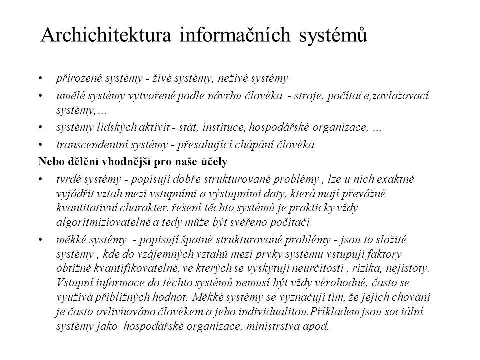 Archichitektura informačních systémů