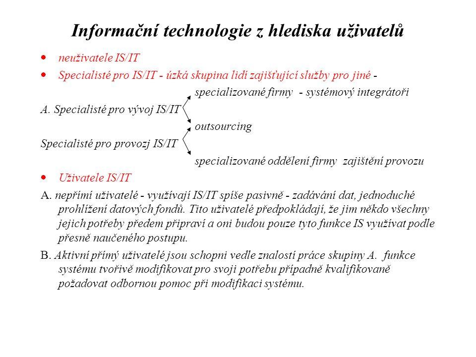Informační technologie z hlediska uživatelů