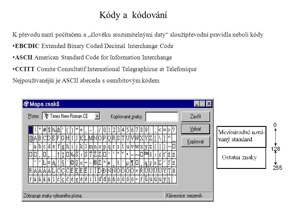 """Kódy a kódování K převodu mezi počítačem a """"člověku srozumitelnými daty sloužípřevodní pravidla neboli kódy."""