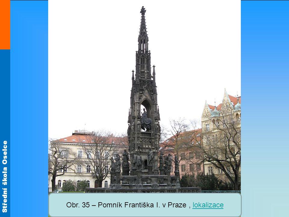 Obr. 35 – Pomník Františka I. v Praze , lokalizace