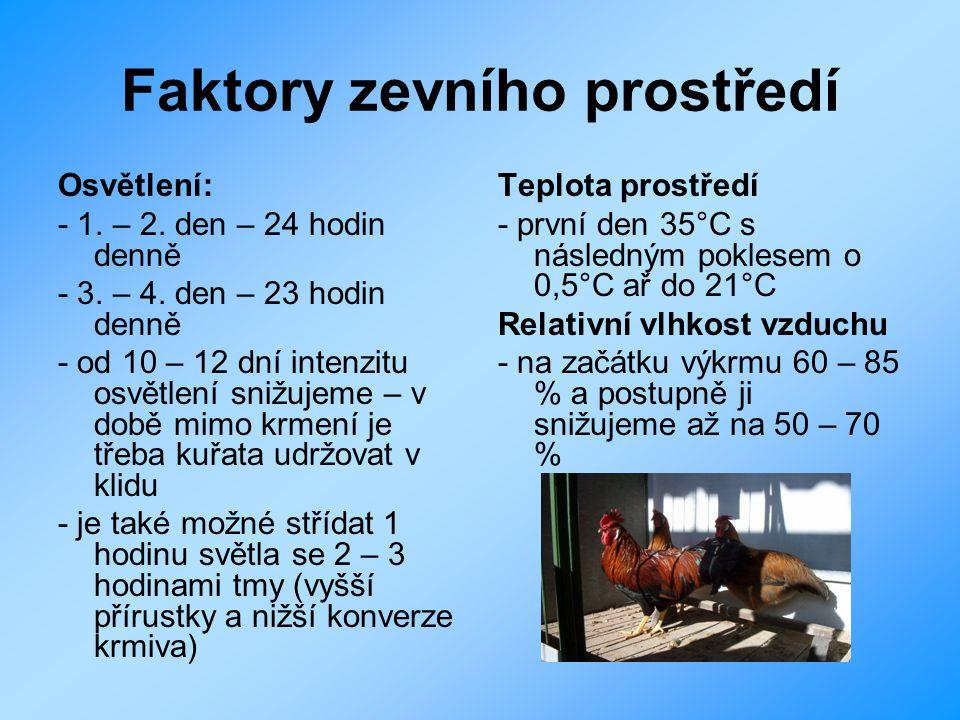 Faktory zevního prostředí