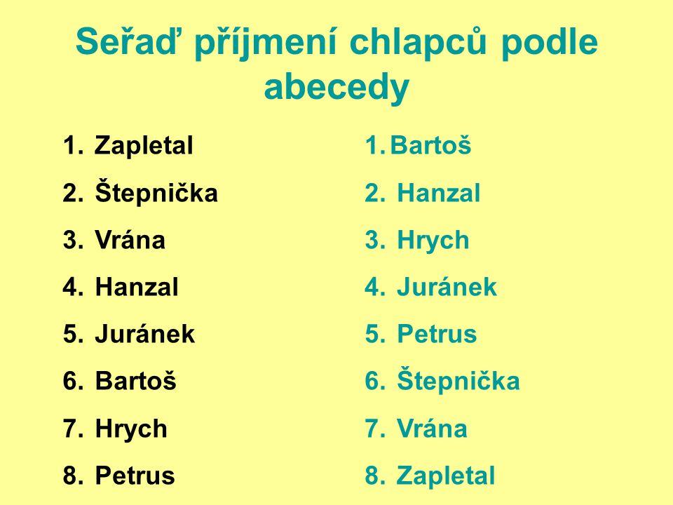Seřaď příjmení chlapců podle abecedy