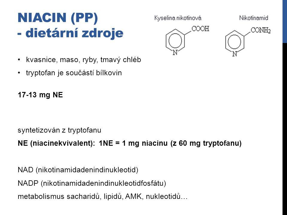 Niacin (PP) - dietární zdroje