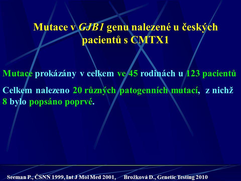 Mutace v GJB1 genu nalezené u českých pacientů s CMTX1