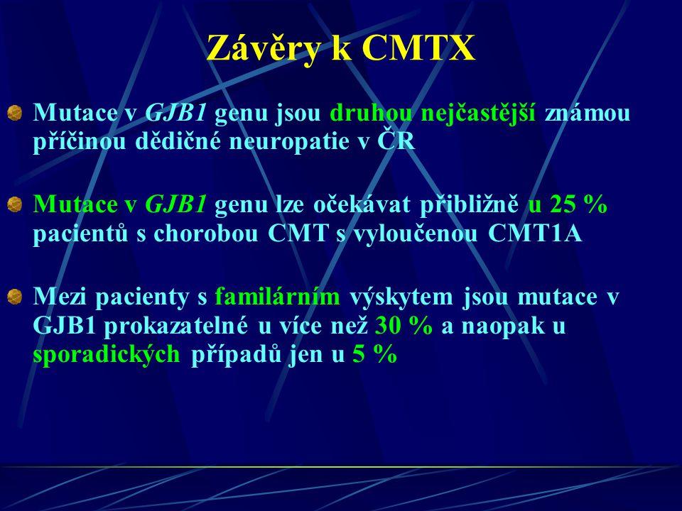 Závěry k CMTX Mutace v GJB1 genu jsou druhou nejčastější známou příčinou dědičné neuropatie v ČR.