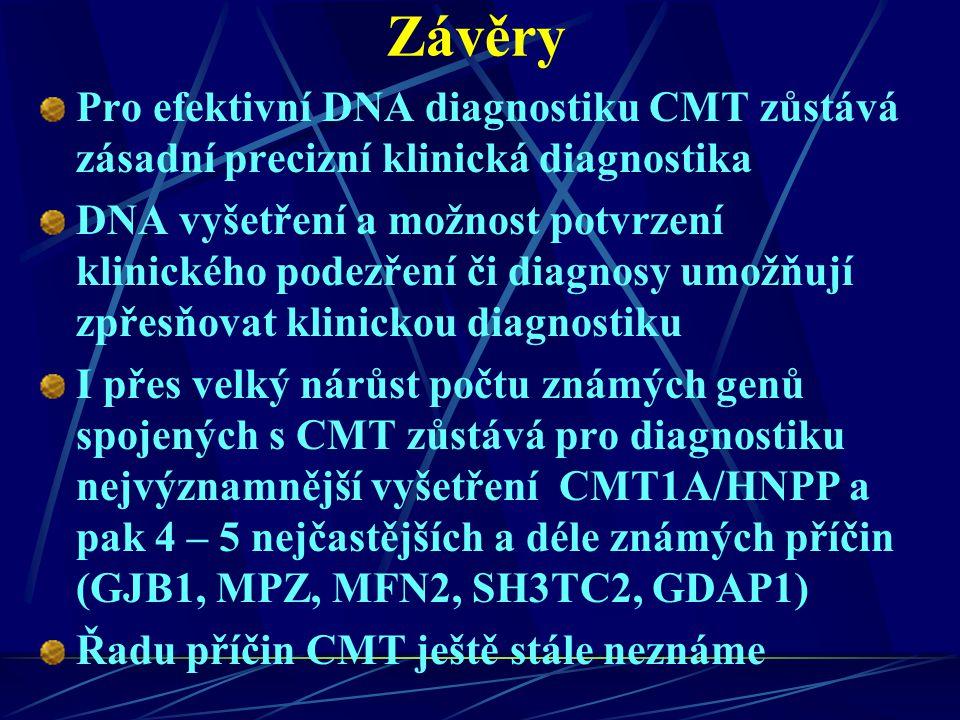 Závěry Pro efektivní DNA diagnostiku CMT zůstává zásadní precizní klinická diagnostika.