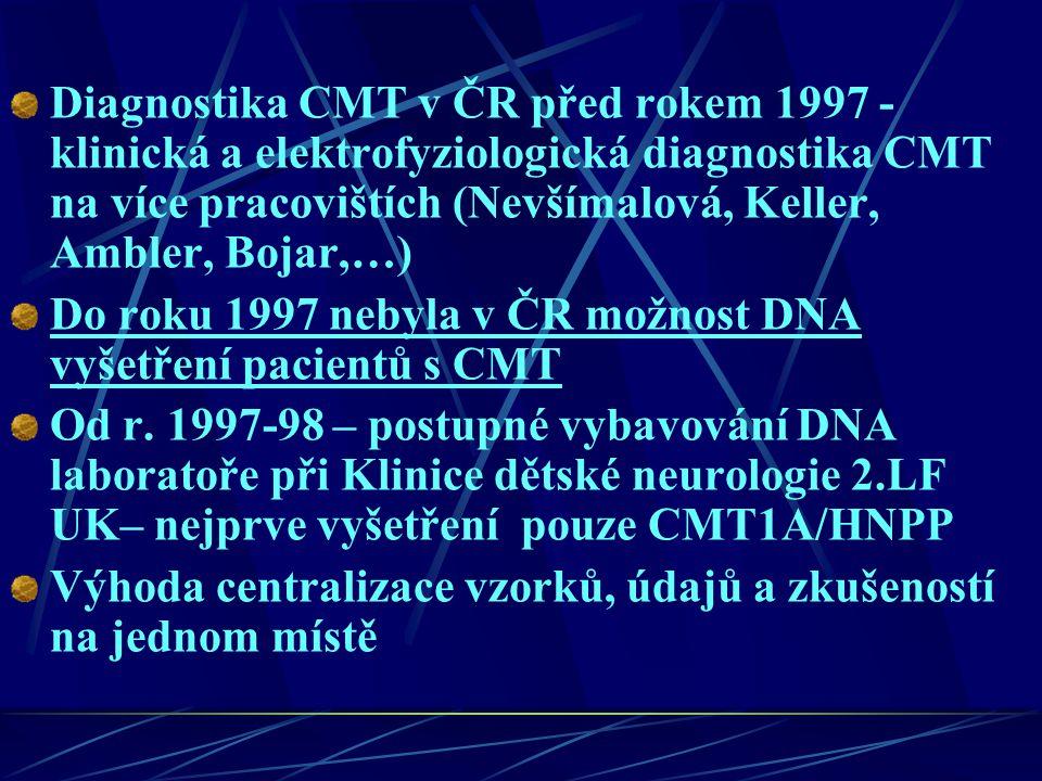 Diagnostika CMT v ČR před rokem 1997 - klinická a elektrofyziologická diagnostika CMT na více pracovištích (Nevšímalová, Keller, Ambler, Bojar,…)