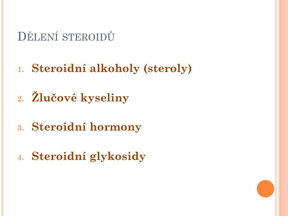 Dělení steroidů Steroidní alkoholy (steroly) Žlučové kyseliny