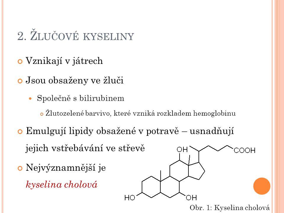 2. Žlučové kyseliny Vznikají v játrech Jsou obsaženy ve žluči