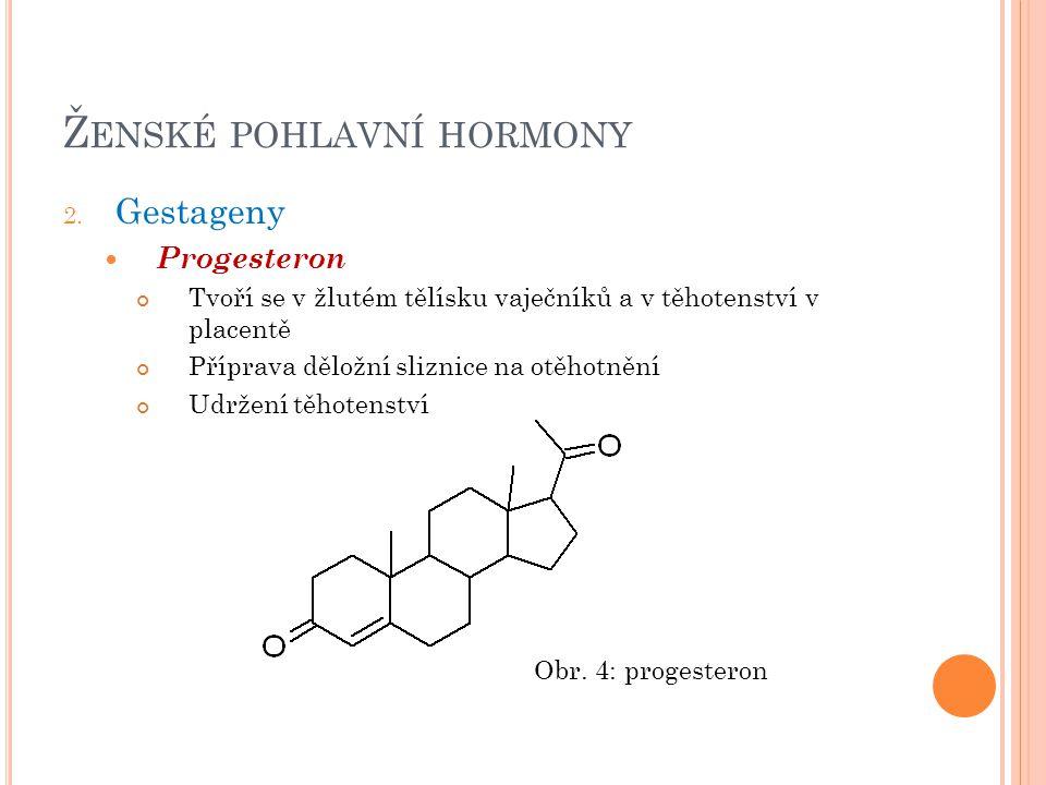 Ženské pohlavní hormony