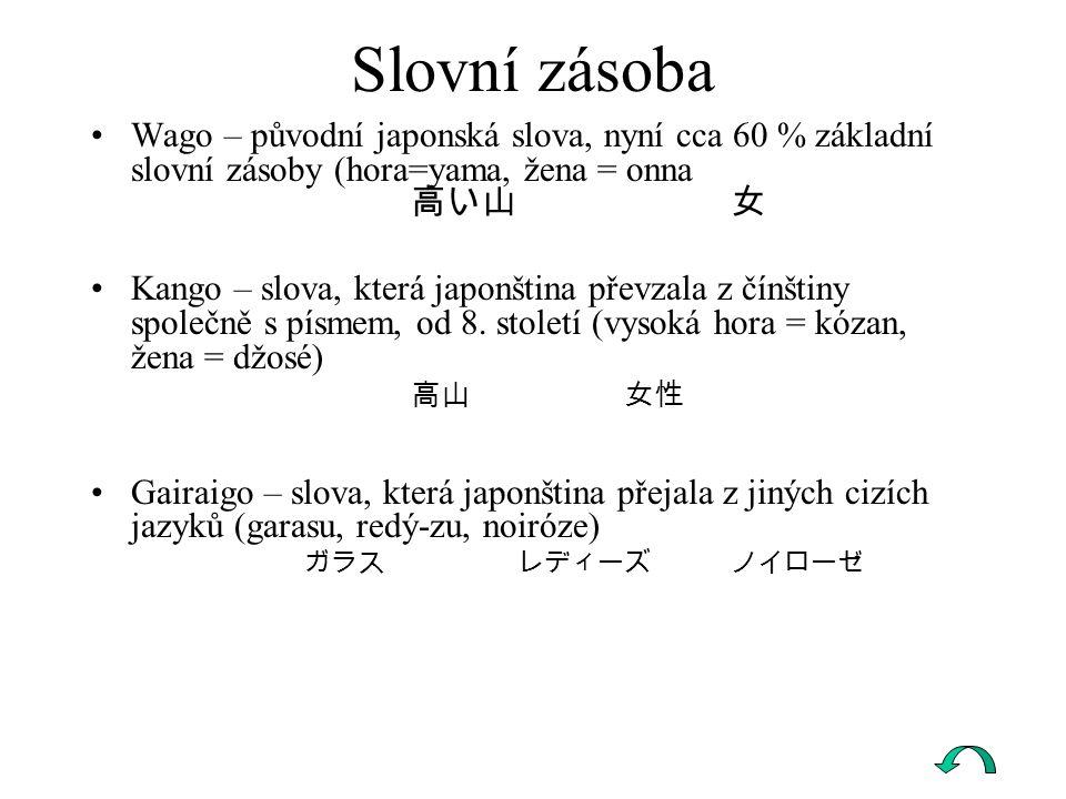Slovní zásoba Wago – původní japonská slova, nyní cca 60 % základní slovní zásoby (hora=yama, žena = onna 高い山 女.