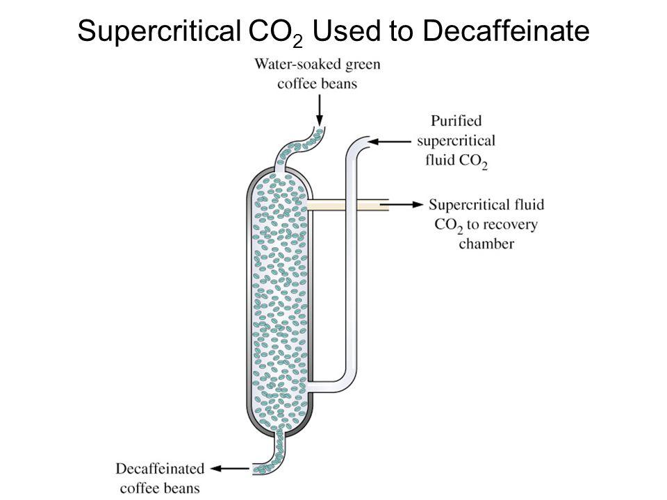 Supercritical CO2 Used to Decaffeinate Coffee