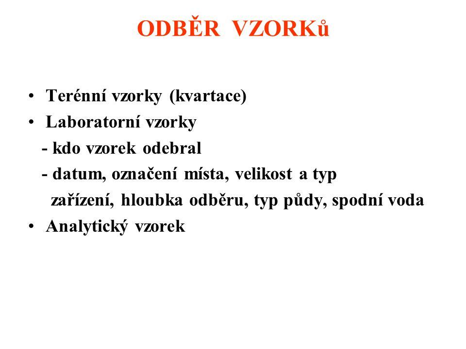 ODBĚR VZORKů Terénní vzorky (kvartace) Laboratorní vzorky