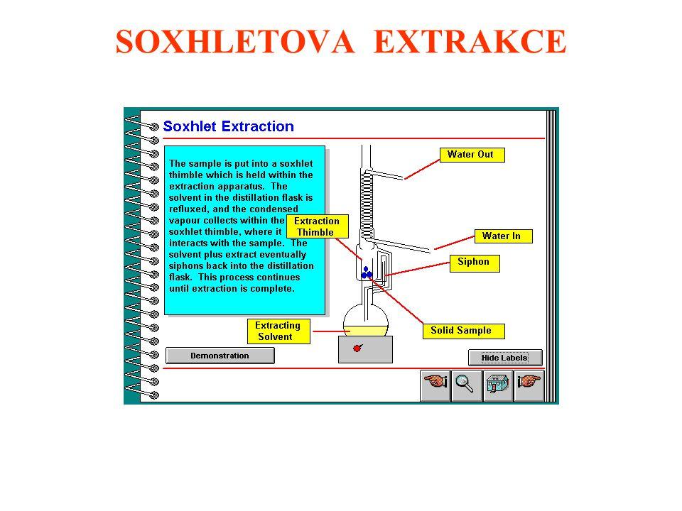 SOXHLETOVA EXTRAKCE