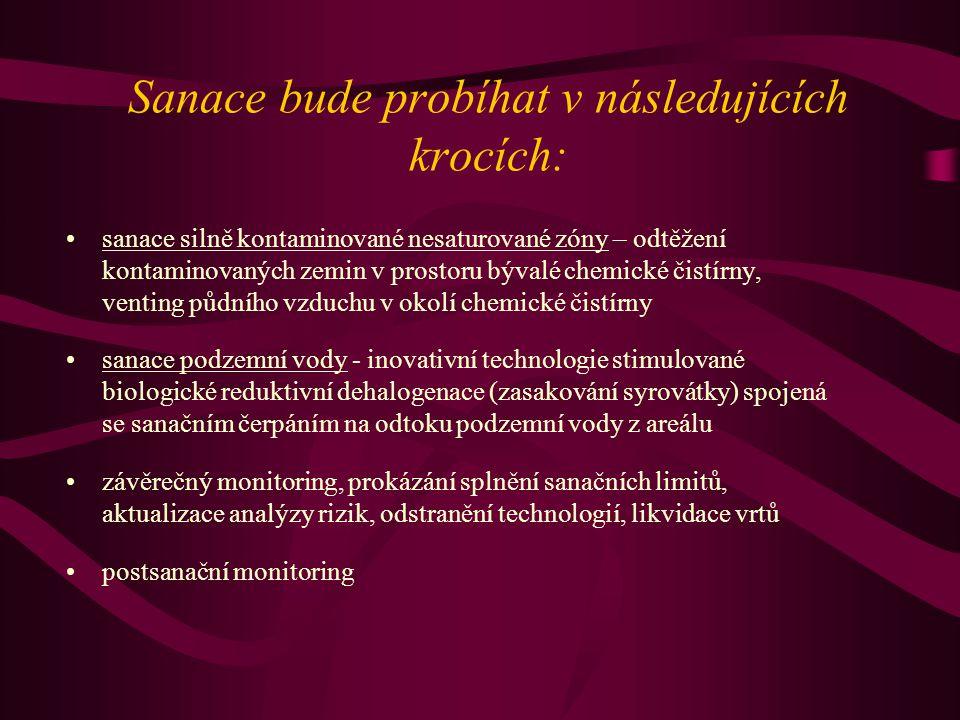 Sanace bude probíhat v následujících krocích: