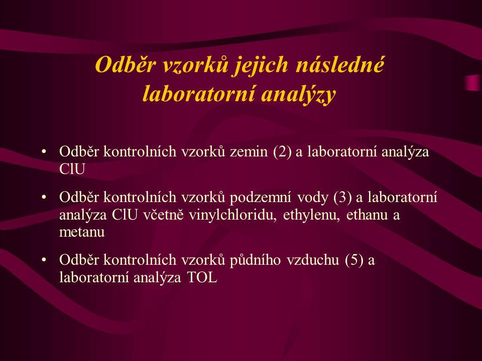 Odběr vzorků jejich následné laboratorní analýzy